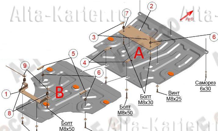 Защита Alfeco для картера и КПП Audi A7 II C8 2018-2021. Артикул ALF.30.45